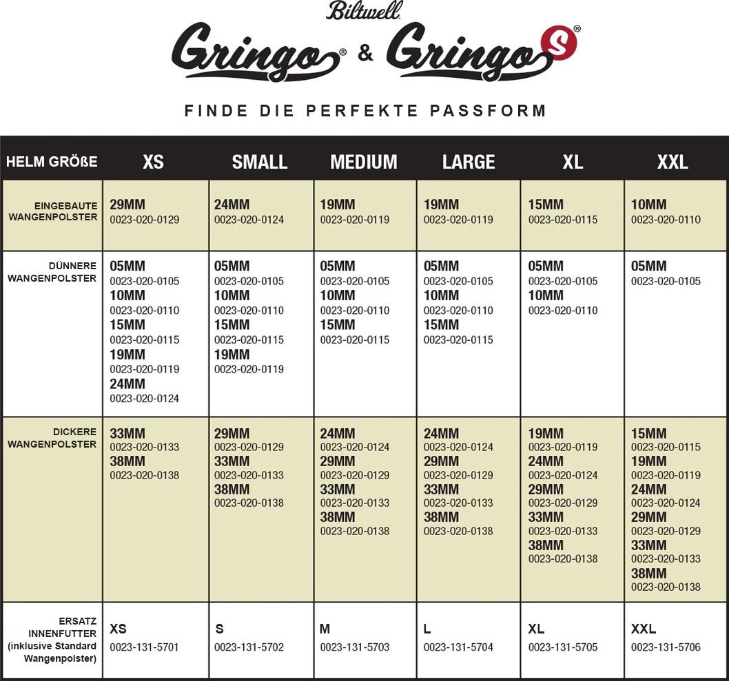BILTWELL Gringo & Gringo S ECE Passform Infografik
